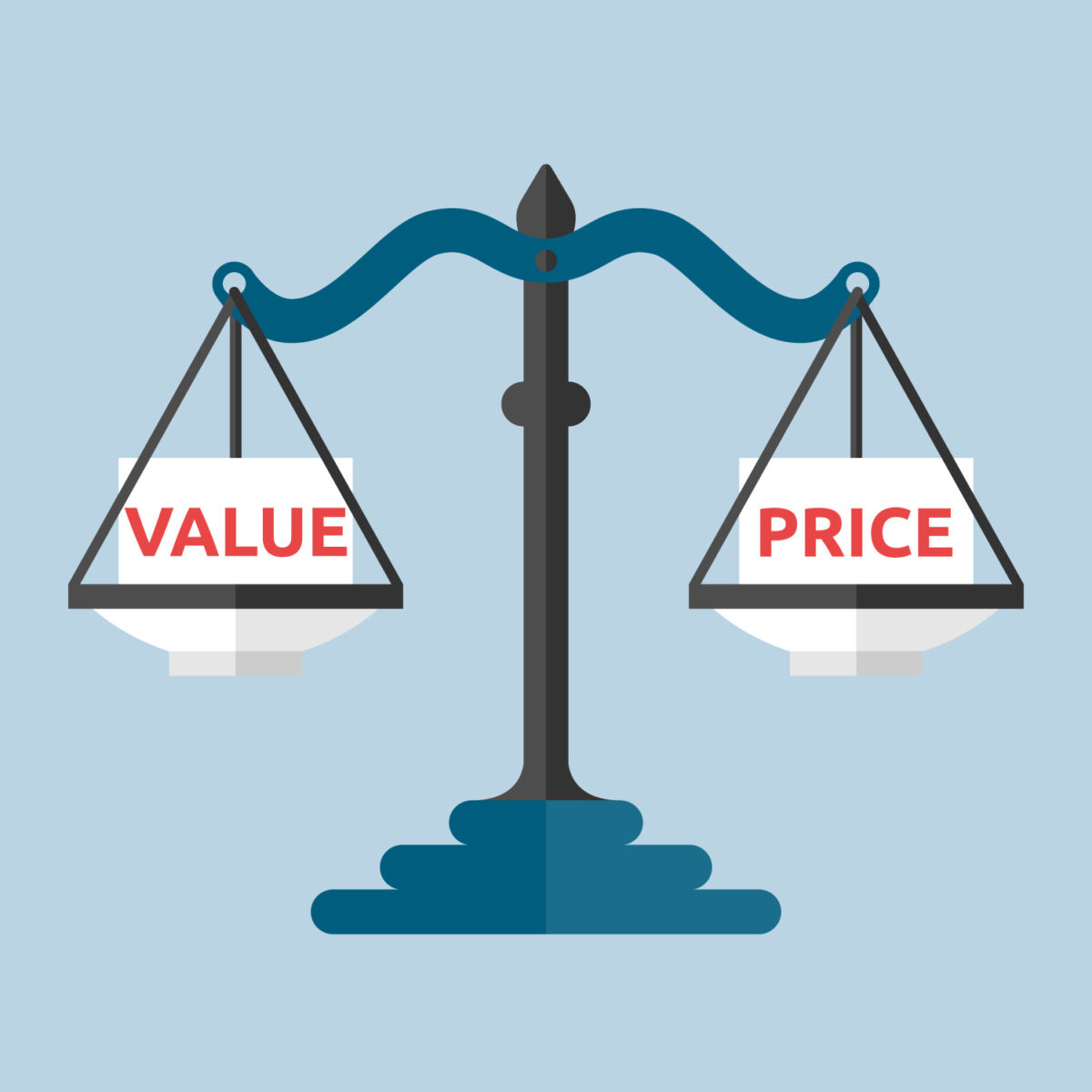 Legal Scale price versus value